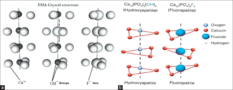 powder method of crystal structure analysis pdf